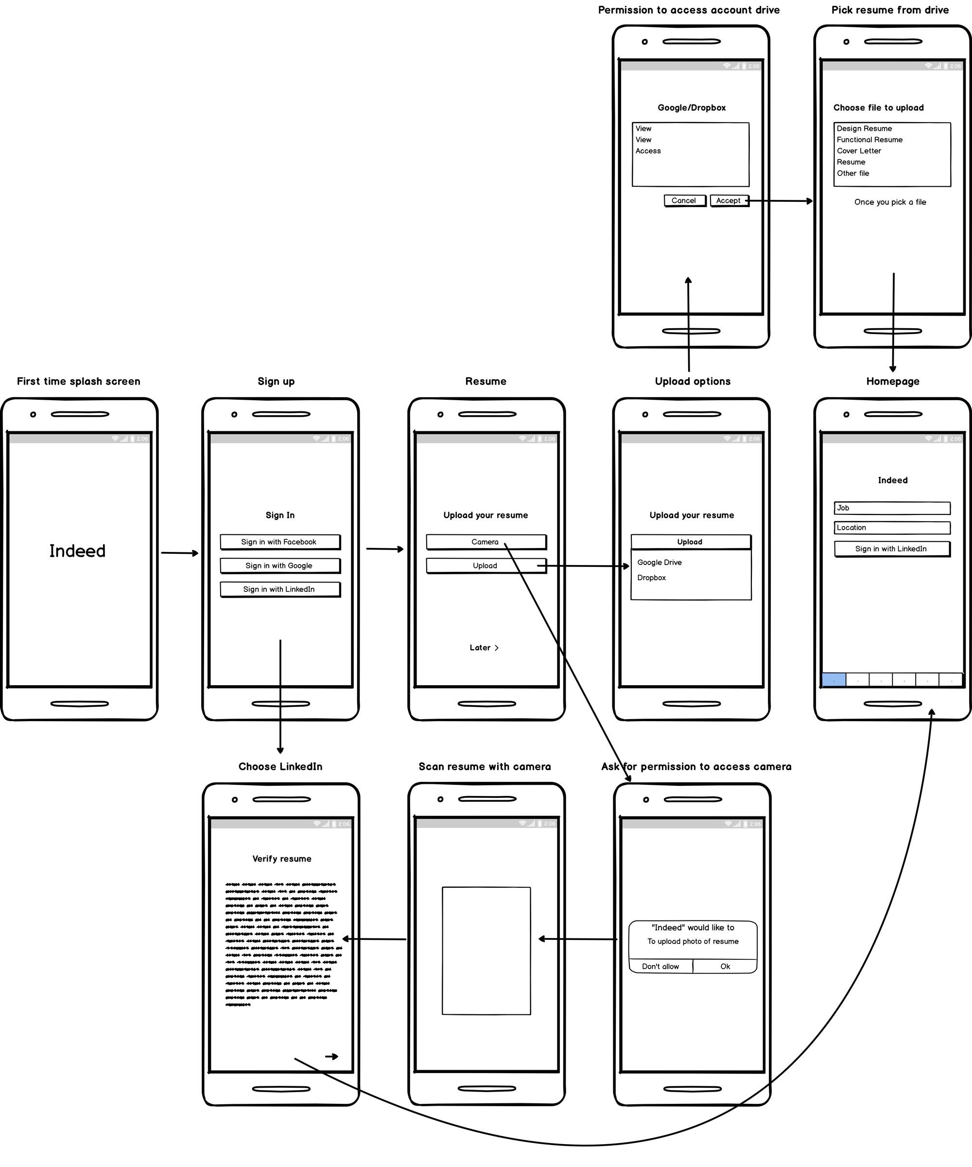 redesign of indeed mobile app  u2013 maribel ferreira